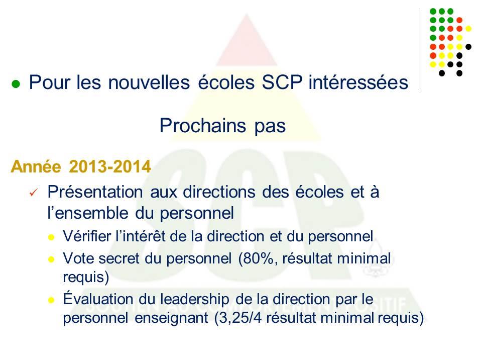 Comment implanter le SCP? (2/6)